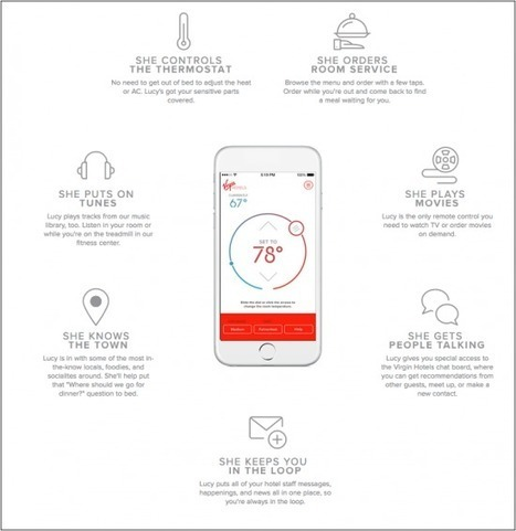 Virgin Hotels launches in-room personal assistant called... | Meetings, Tourism and  Technology | Scoop.it