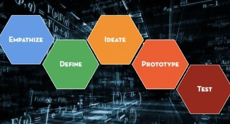 8 Top Companies Using Design Thinking in HR Analytics | Organisation Development | Scoop.it