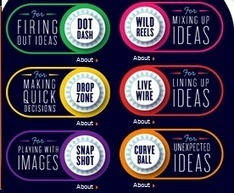 Pin Ball A Great Thought Generating Tool for BBC | mobile devices and apps in the classroom | Scoop.it