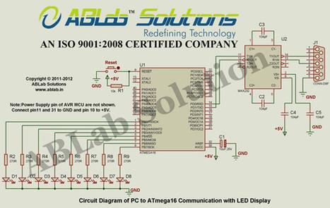 AVR ATmega16 Microcontroller interfacing with P