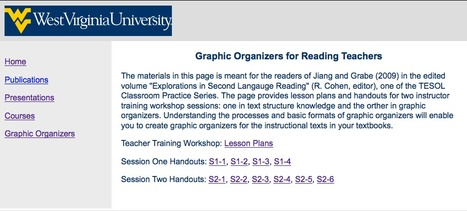 Xiangying Jiang: Graphic Organizers for Reading Teachers | Teaching L2 Reading | Scoop.it