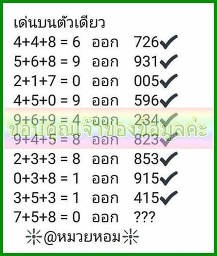 Thai Lottery Sure Single Digit Tips For 16 Marc