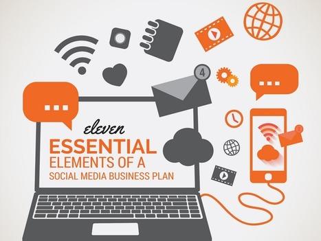 11 Essential Elements of an Effective Social Media Business Plan | Stratégie Digitale et entreprises | Scoop.it