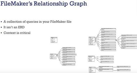FileMaker Relational Design and Data Filtering - FileMakerProGurus | All things Filemaker  Go | Scoop.it