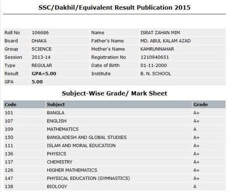 Pre Primary Assistant Teacher final viva result