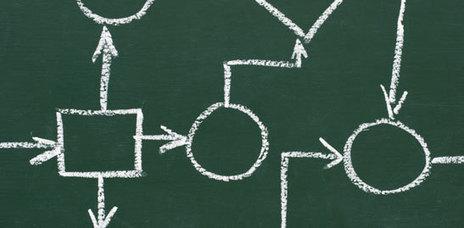 Know-how: Innovating Business Planning - THE PRACTITIONER HUB | Entrepreneuriat Social, Management & Créativité pour Entreprises sociales | Scoop.it