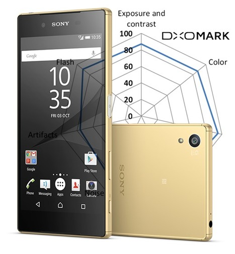 Sony Xperia Z5 Mobile review: Best mobile photo & video scores to date | Digital Lifestyle Technologies | Scoop.it