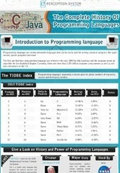 List of Best Programming Languages with Their History | Web Development Blog, News, Articles | Scoop.it