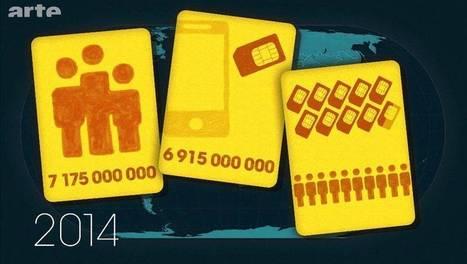 Téléphone mobile: outil de développement? | 16s3d: Bestioles, opinions & pétitions | Scoop.it