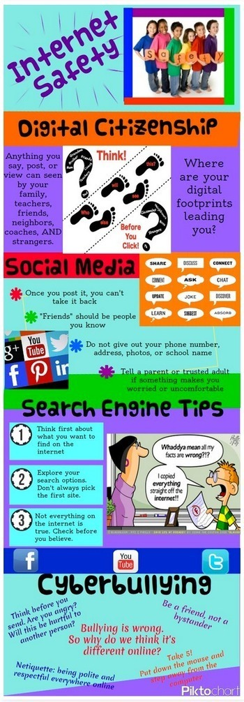 Classroom Posters and Resources for Teaching Students about Digital Citizenship | TechTalk | Scoop.it