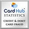 Cred & Deb Card Fraud Split Stats