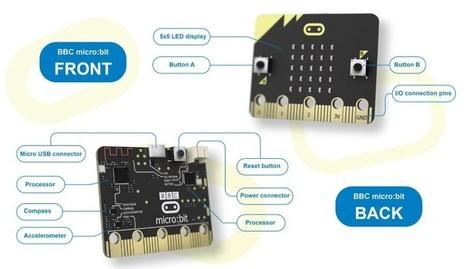 Objet connecté Microbit    robotique-codage-technologie-low-tech    Scoop.it