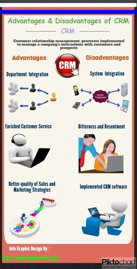 advantages and disadvantages of management information systems