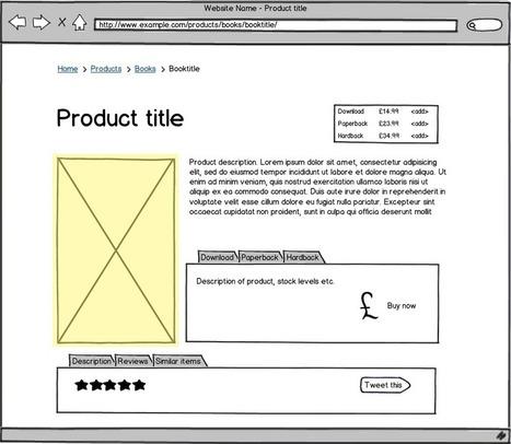 A la conquête des Tests A/B - Le blog de Clever Age | Agile & Lean IT | Scoop.it