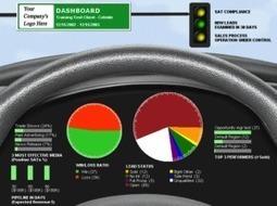 SAP creates LAVA 'design language' to heat up analytics - Computer News Middle East | Visual Explorations | Scoop.it