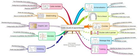 Les outils visuels de l'apprentissage | A New Society, a new education! | Scoop.it