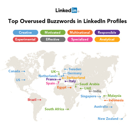 LinkedIn Blog » Top 10 Overused Professional Buzzwords 2012 [INFOGRAPHIC] | Catering, Food Baskets, Delicatessan, Parties, Weddings | Scoop.it