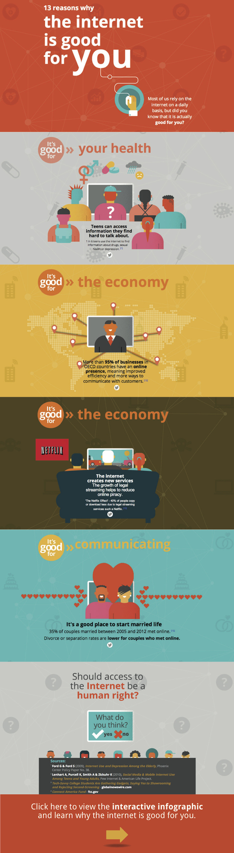13 Reasons to Love the Internet [Infographic] via @steprincipato | Ice Cool Infographics | Scoop.it