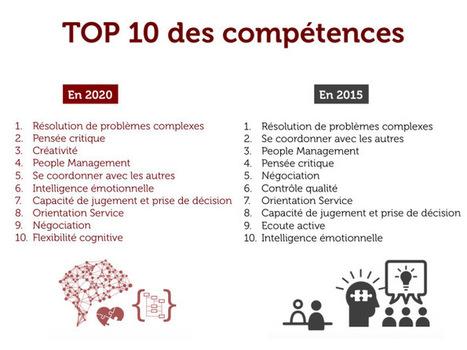 Les 10 compétences-clés du monde de demain | RH nouveaux paradigmes | Scoop.it