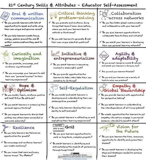 Are You A Whole Teacher? A Self-Assessment To Understand | TeachThought | 21st Century Teaching and Learning | Scoop.it