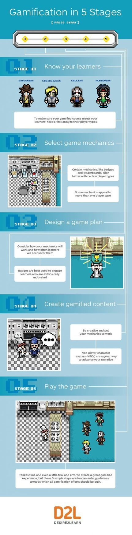 5 Stages to Gamification Infographic | Studying Teaching and Learning | Scoop.it