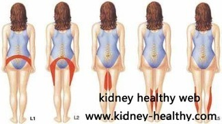 Is Leg Pain Related To Kidney Problem Kidney