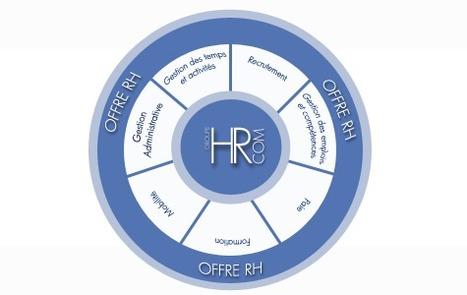 """Management 2.0 : impact du réseau social d'entreprise sur les process RH / Blog d'Anthony Poncier   """"Les défis du Management et des Ressources Humaines """"   Scoop.it"""