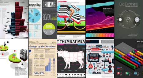 Data Visualization - The New Art Of Understanding | mojo 3 | Scoop.it