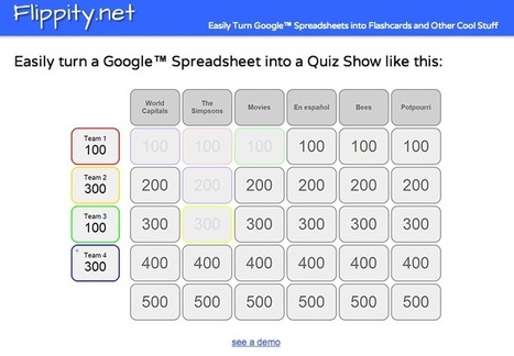 How to Create a Jeopardy-style Game in Google Spreadsheets | Muskegon Public Schools Tech News | Scoop.it