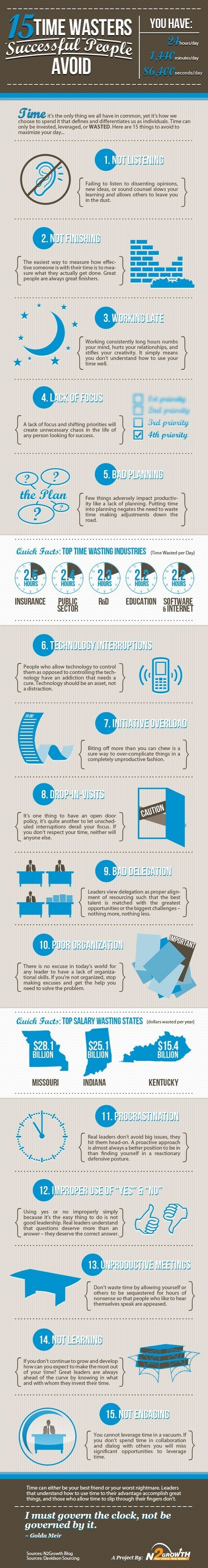 15+ Time Waster you should Avoid to Become Successful | All Infographics | All Infographics | Scoop.it