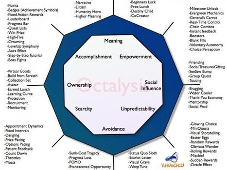 Gamification frameworks   The Engagement Blog - HiSocial   Verkkoviestintä   Scoop.it