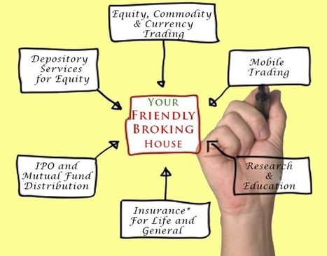 VISHWAS - Online Share Trading Company India | Scoop it