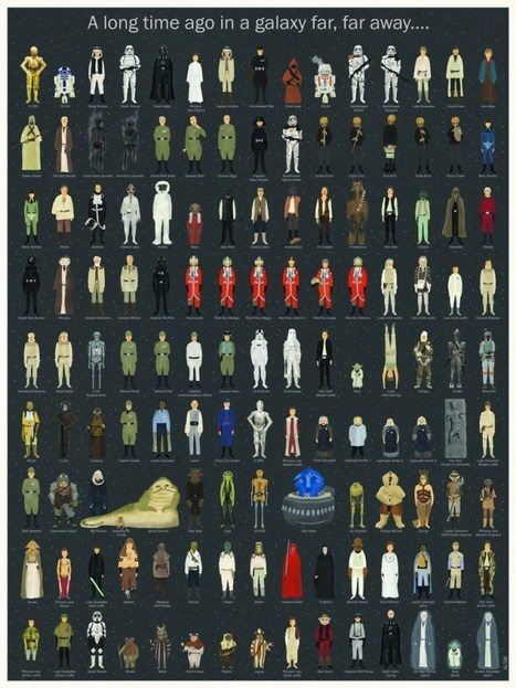 """Characters of Episodes IV-VI"" Fine Art Print 