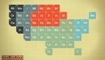 Maps Of Continents & Cities Re-Imagined As Periodic Tables Of Geography - DesignTAXI.com | Minium Geo 152 | Scoop.it