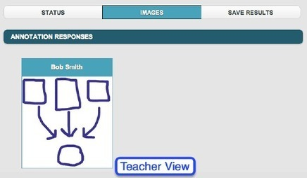 Simple student remote clickers: Socrative and InfuseLearning   Just Pressing On   InfuseLearning   Scoop.it