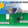 Portfolio | Tier One Solar | Tier one Solar