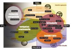 La sérendipité ou comment trouver ce qu'on ne cherche pas - Educavox | réseaux sociaux et pédagogie | Scoop.it
