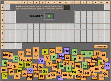 Tabla periodica in personal e learning environments scoop un juego para aprender la tabla periodica de los elementos urtaz Gallery