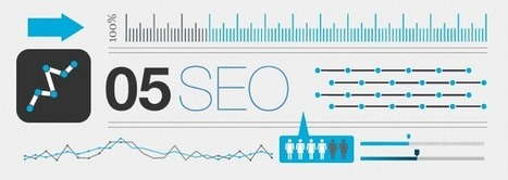 SEM Guide: How to Do SEO The Right Way | Social Media Resources & e-learning | Scoop.it