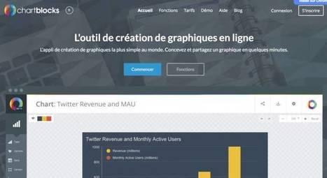 Chartblocks. Outil de création de graphiques en ligne – Les Outils Tice | Les outils du Web 2.0 | Scoop.it