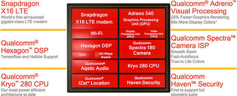 Qualcomm Officially Unveils Snapdragon 835 Octa-core Processor for Smartphones, Mobile PCs, Virtual Reality… | Embedded Systems News | Scoop.it