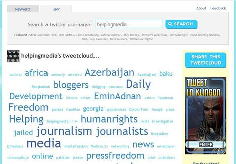 Tweetcloud | Social media kitbag | Scoop.it