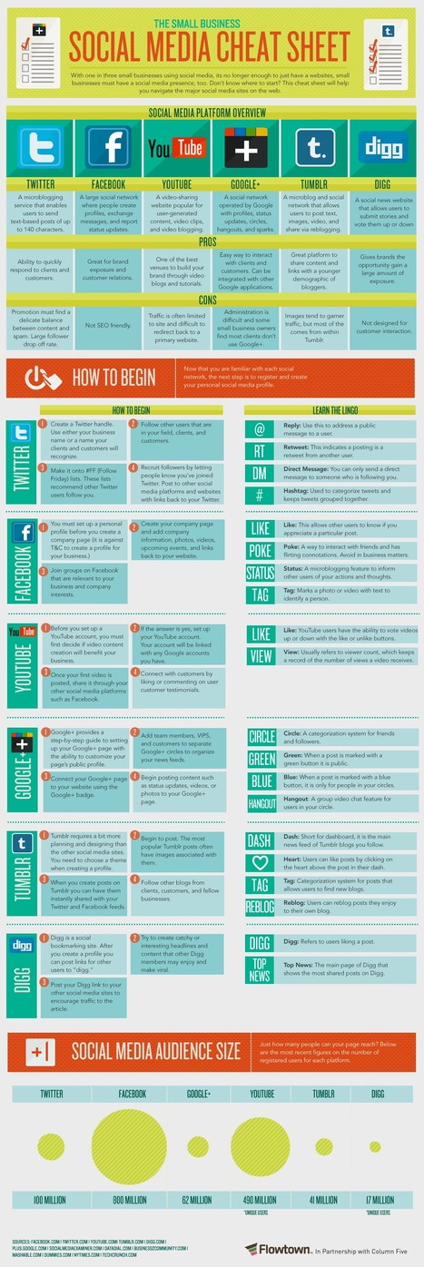 The Small Business Social Media Cheat Sheet /  #Infographic  @flowtown @columnfive @ebloch | Influential, Inspiring, and Innovative People and Books of all time. | Scoop.it