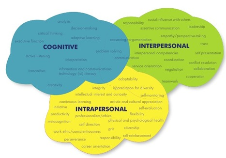 Deeper Learning and 21st Century Skills | STRATOGINA | Scoop.it