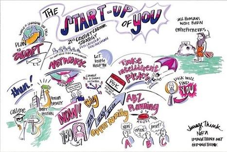 Imprenditori di noi stessi :: l'importanza della rete | OnlyGoodVibez | Scoop.it
