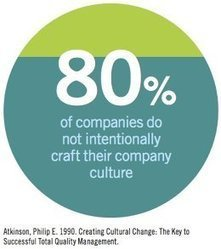 80% Of Companies Don't Care About Company Culture--Do You? | New Leadership | Scoop.it