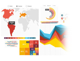 Create infographics & online charts | infogr.am | Nouvelles narrations | Scoop.it