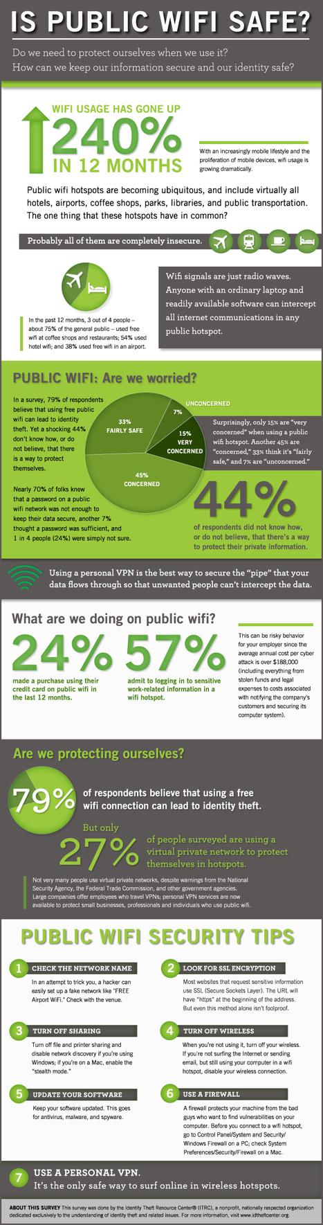 Is Public WiFi Safe? [INFOGRAPHIC] | ciberpocket | Scoop.it
