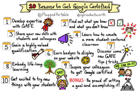 How to pass the Google Certification Exams | Strictly pedagogical | Scoop.it