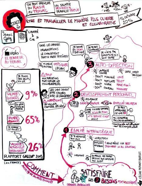 Plus de collaboration. Oui, mais comment ? Isaac Getz en images | Leadership & Change Management | Scoop.it